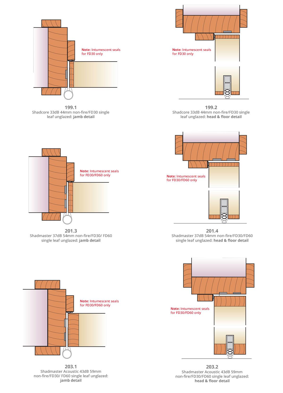 Shadbolt_acoustic_doors_and_doorsets-doorset_details