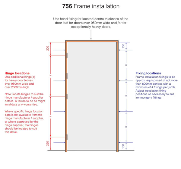 Shadbolt_fire_doors-frame_installation_guide